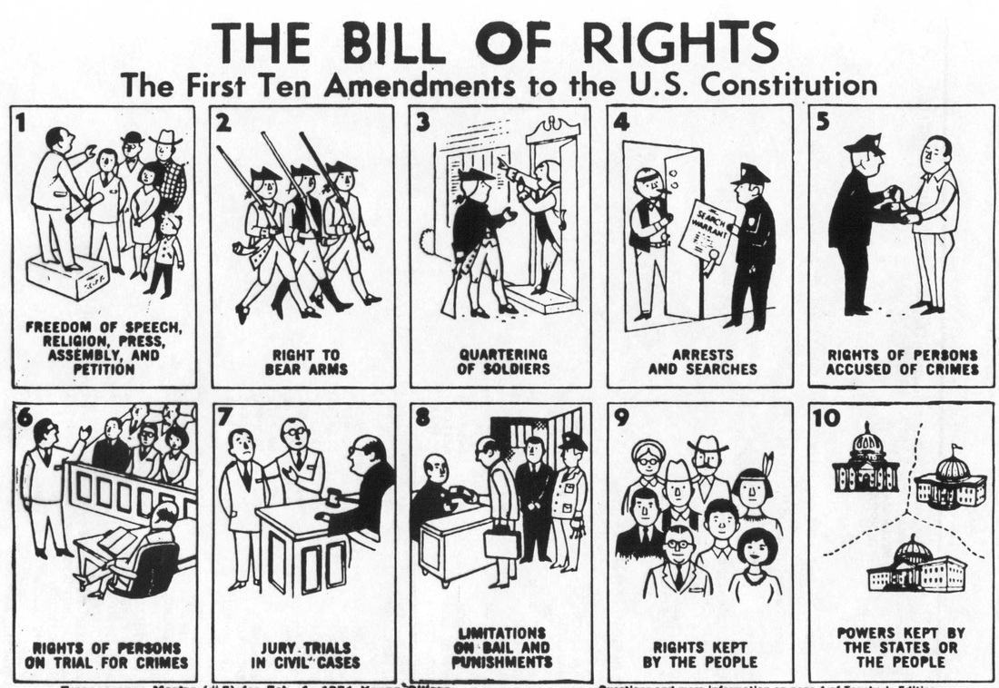 Uncategorized Bill Of Rights Worksheet bill of rights analysis st mary worksheet picture